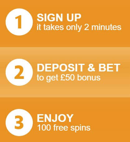 Steps for claiming the paddy power games and casino offer